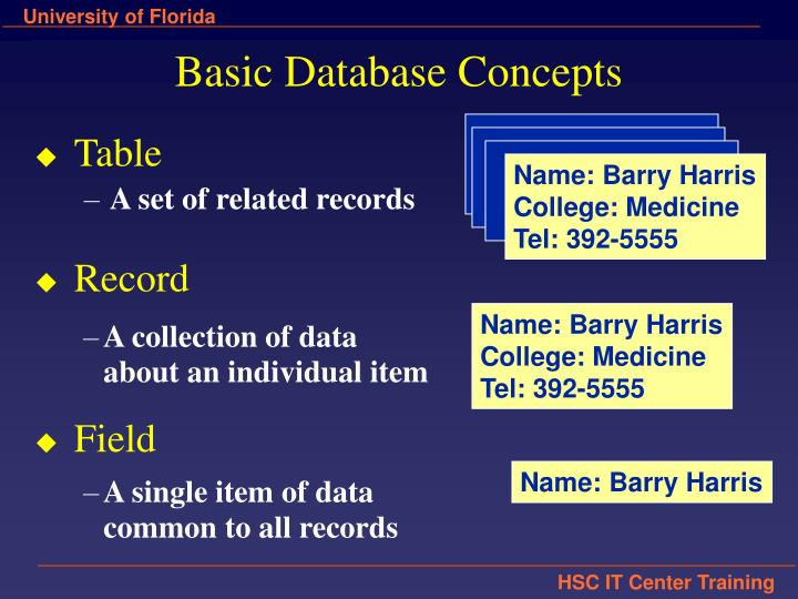 basic database design concepts Database design is the process of producing a detailed data model of a generally determining what are the basic objects about which information is being.