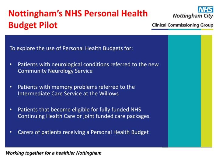 Nottingham's NHS Personal Health Budget Pilot