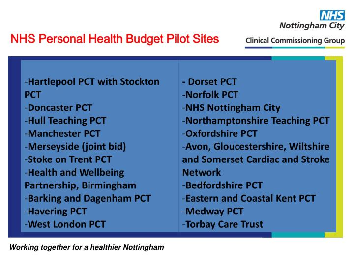 NHS Personal Health Budget Pilot Sites