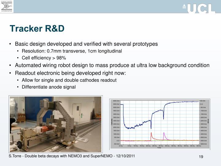Tracker R&D