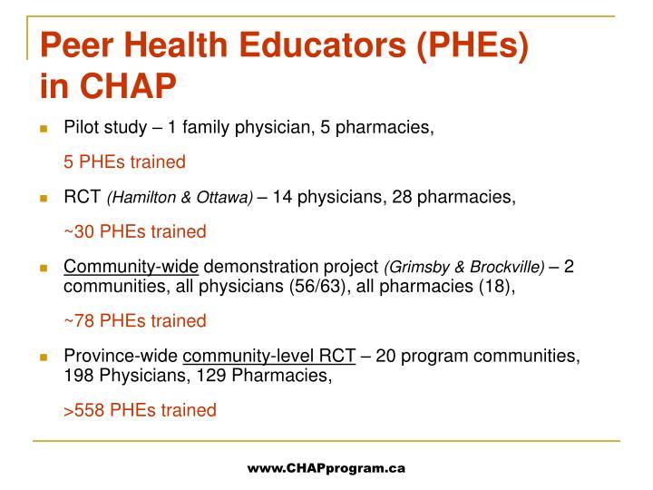 Peer Health Educators (PHEs)