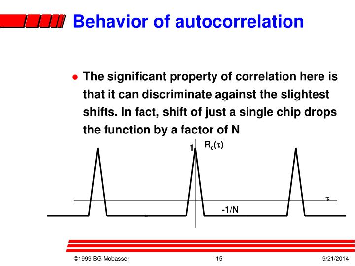 Behavior of autocorrelation