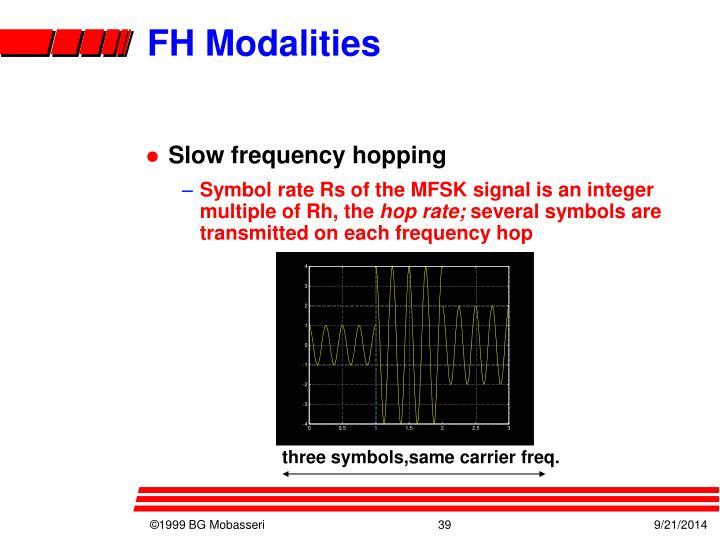 FH Modalities