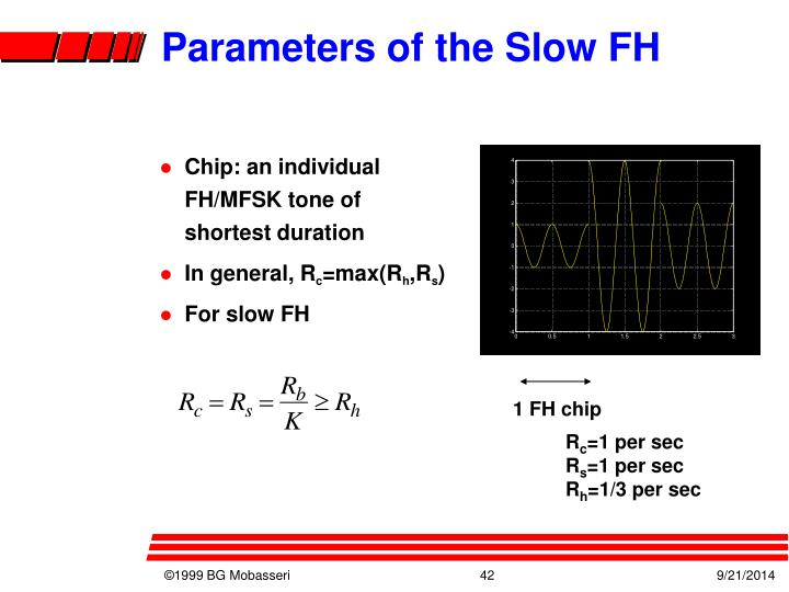 Parameters of the Slow FH
