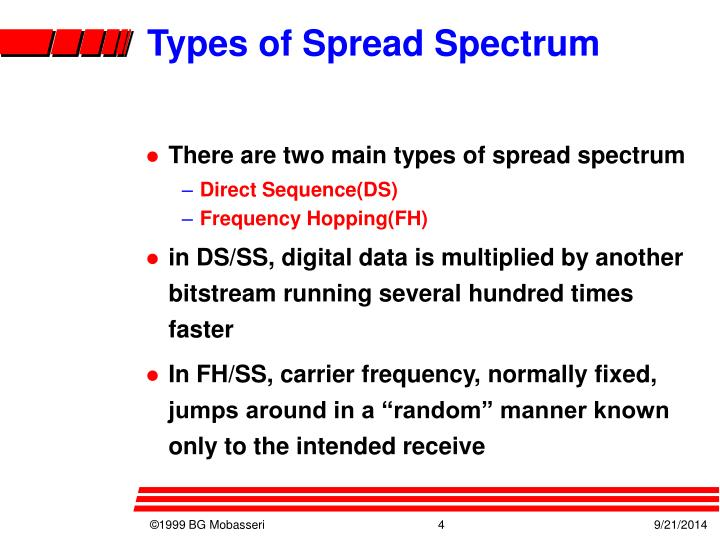 Types of Spread Spectrum