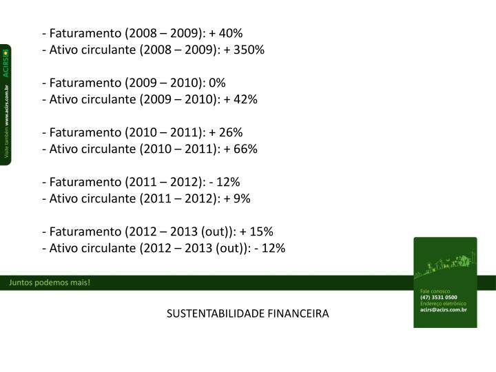 - Faturamento (2008 – 2009): + 40%