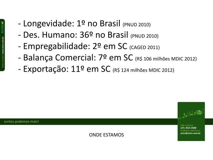 - Longevidade: 1º no Brasil