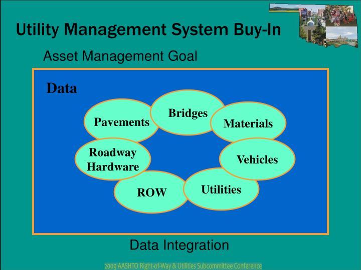 Asset Management Goal