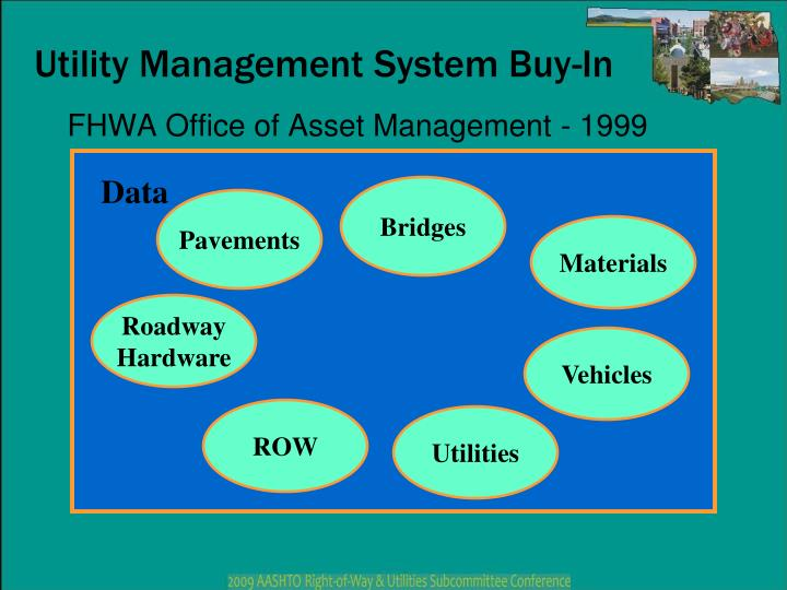FHWA Office of Asset Management - 1999