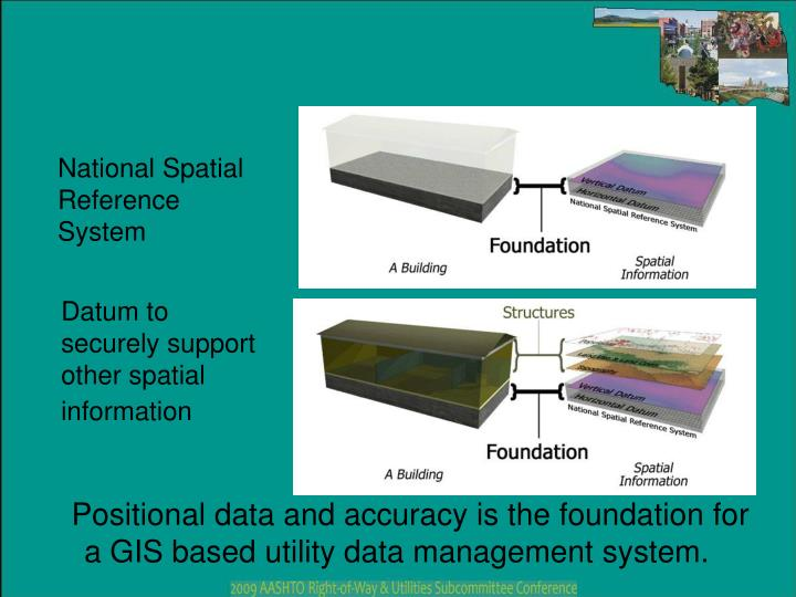 Positional data and accuracy is the foundation for a GIS based utility data management system.