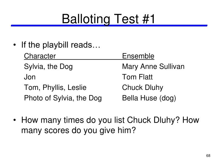 Balloting Test #1