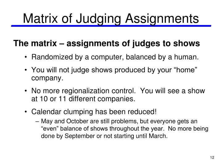 Matrix of Judging Assignments