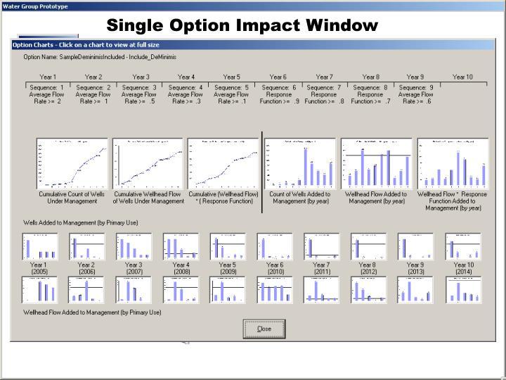 Single Option Impact Window