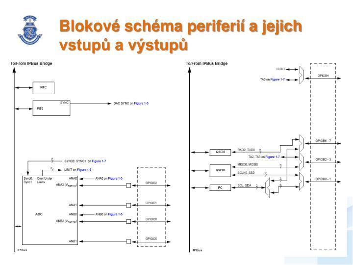 Blokové schéma periferií a jejich