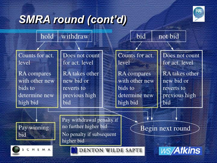 SMRA round (cont'd)