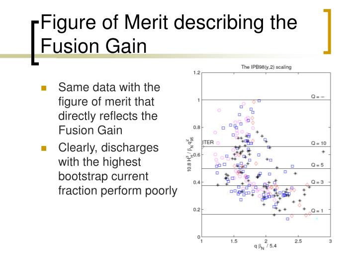 Figure of Merit describing the Fusion Gain