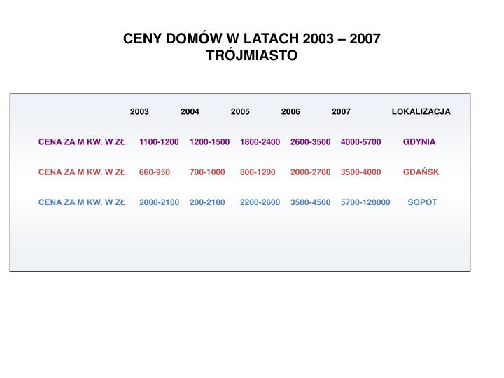 CENY DOMÓW W LATACH 2003 – 2007