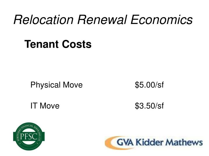 Relocation Renewal Economics