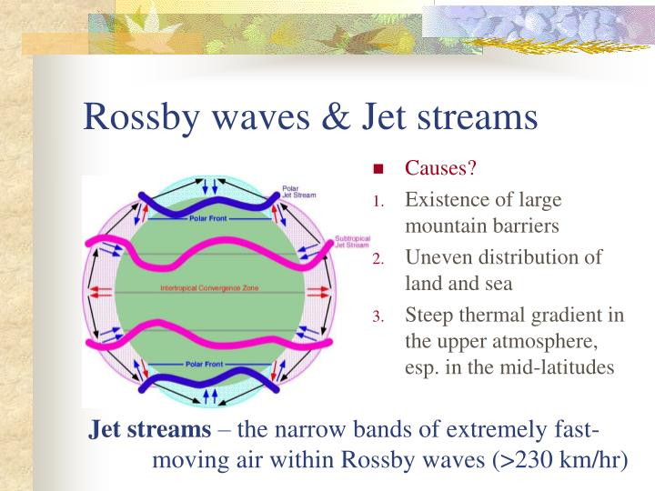 Rossby waves & Jet streams