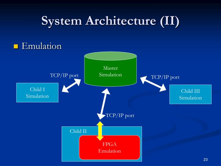 System Architecture (II)