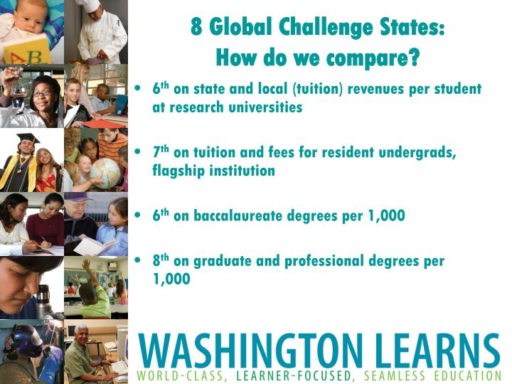 8 Global Challenge States: