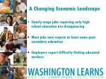 a changing economic landscape