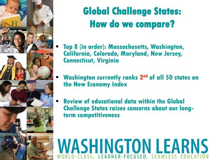 Global Challenge States: