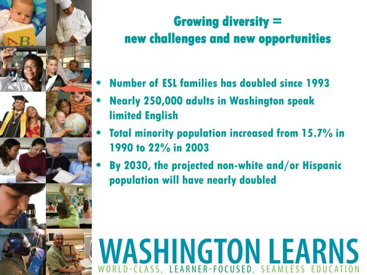 Growing diversity =