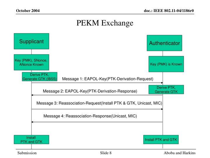 PEKM Exchange