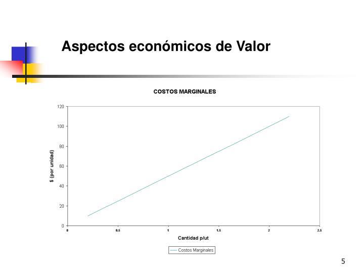 Aspectos económicos de Valor