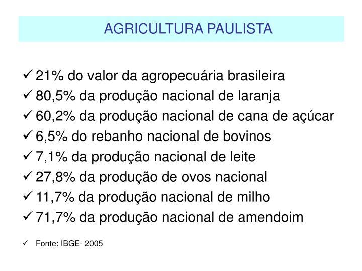 AGRICULTURA PAULISTA