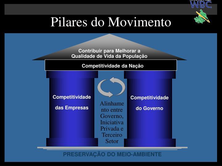 Pilares do Movimento