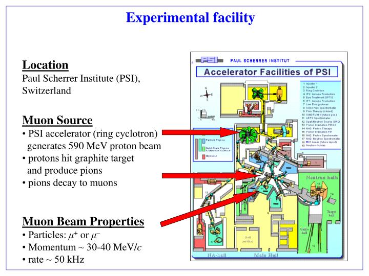 Experimental facility