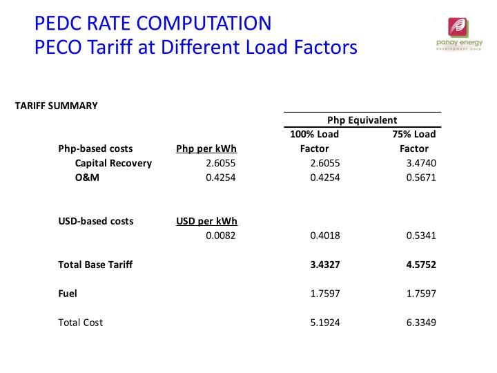 PEDC RATE COMPUTATION