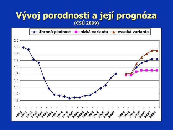 Vývoj porodnosti a její prognóza