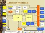 application architecture