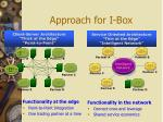 approach for i box