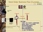 work order business flow current