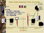 work order business flow current1