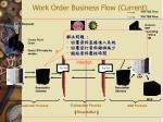work order business flow current2