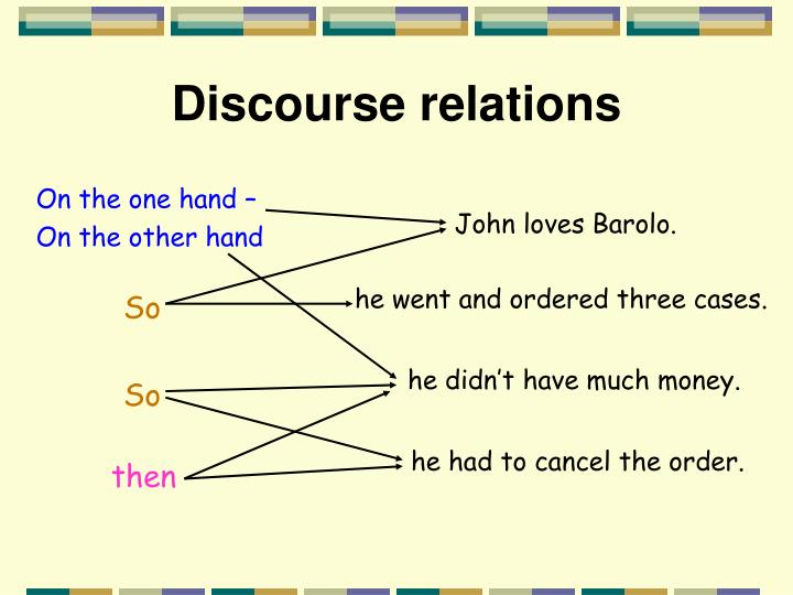Discourse relations