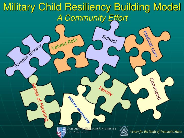 Military Child Resiliency Building Model