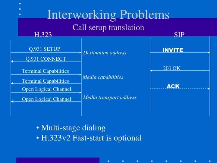 Interworking problems call setup translation