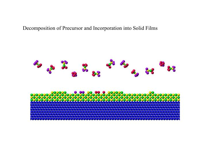 Decomposition of Precursor and Incorporation into Solid Films