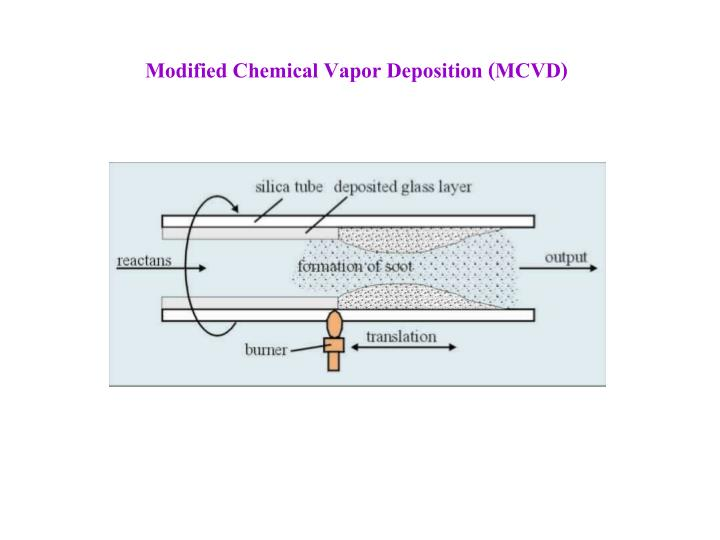 Modified Chemical Vapor Deposition (MCVD)