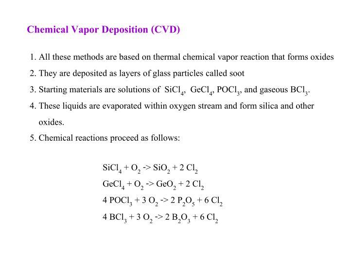 Chemical Vapor Deposition (CVD)