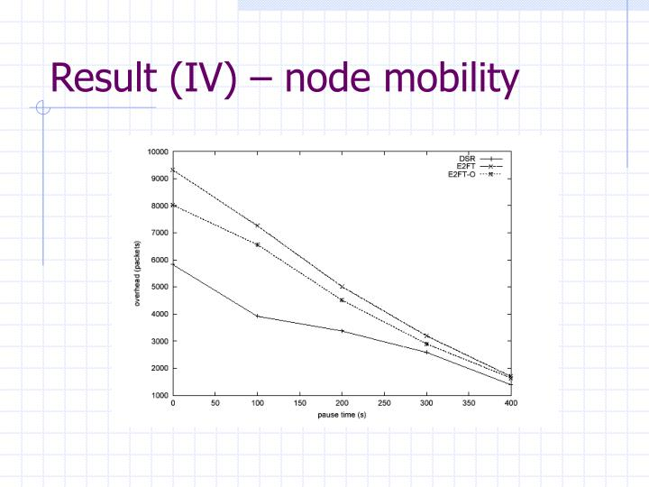 Result (IV) – node mobility