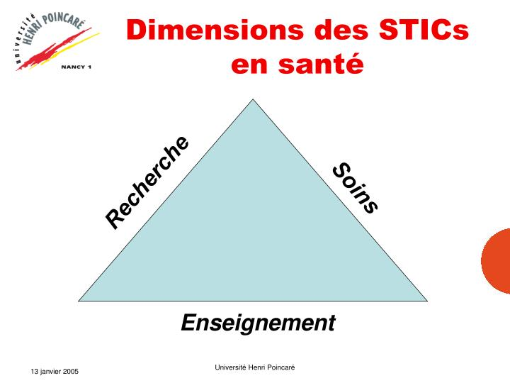 Dimensions des STICs en santé