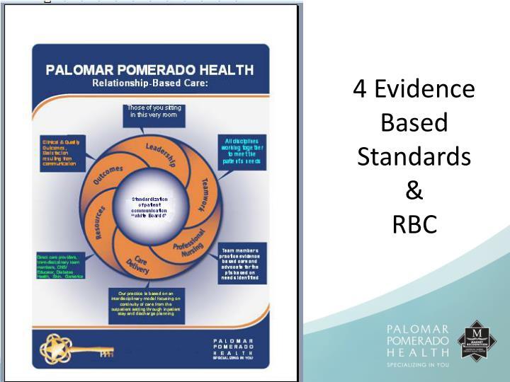 4 Evidence Based Standards &