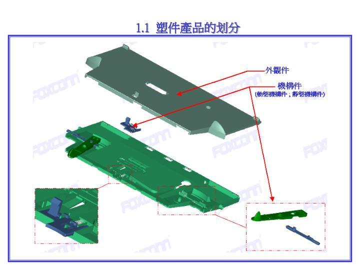 1.1  塑件產品的划分
